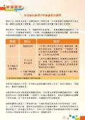 STMC 2020-2021優質教育-課程簡介小冊子_Page_08