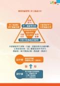STMC 2020-2021優質教育-課程簡介小冊子_Page_09