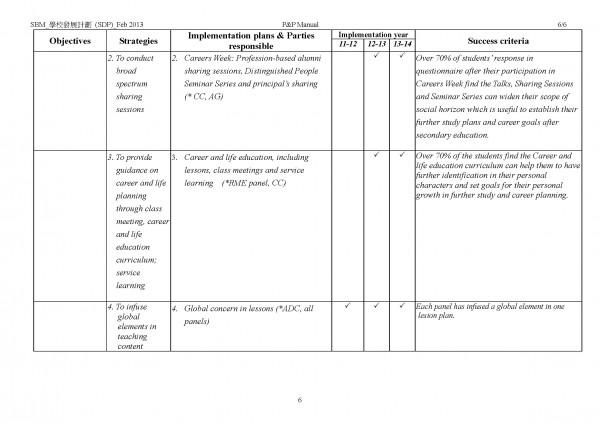 STMC 2013-2014 SDP_Page_6